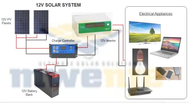 Mwenje-12V Solar-System